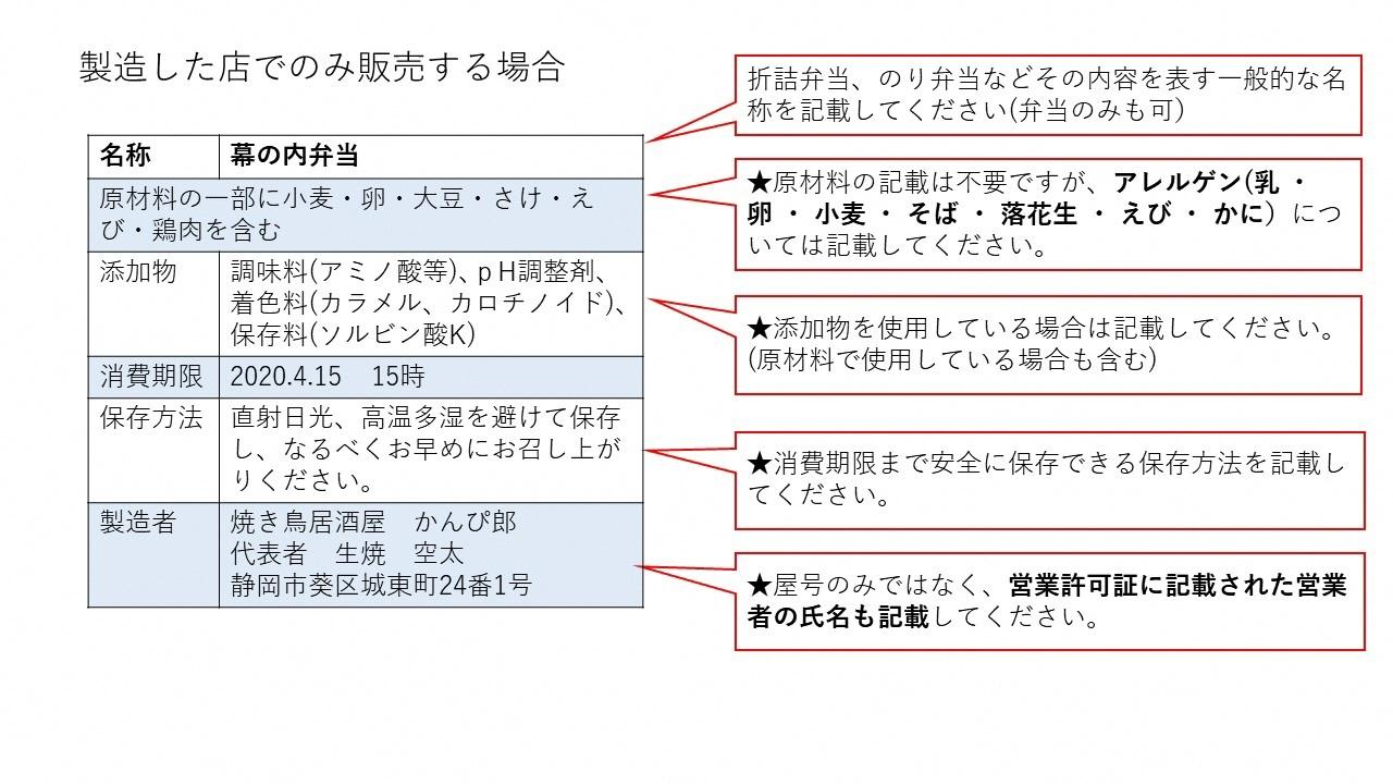 テイクアウトの弁当・総菜に係る食品表示について(営業者の方向け ...